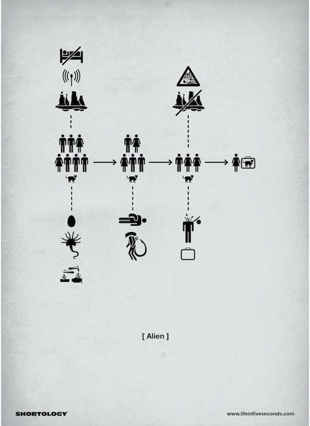 shortology_alien